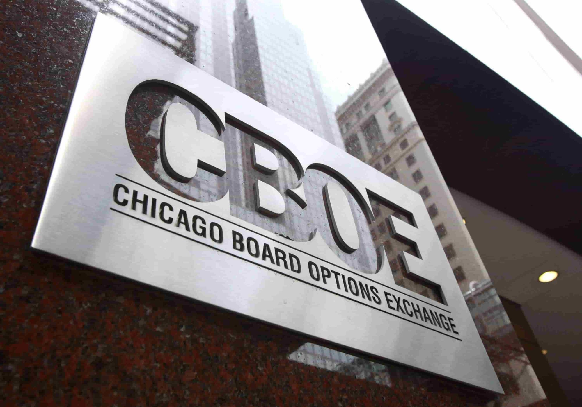 Mad River Investors sold 325 Shares of Cboe Global Markets Inc (CBOE)